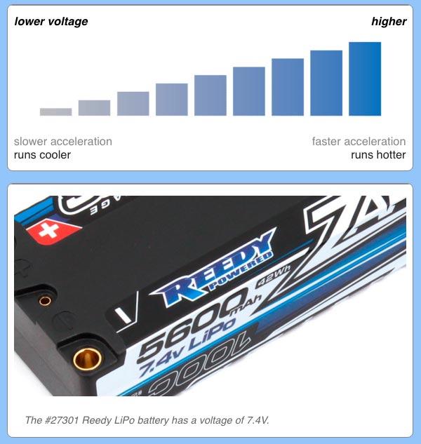 Tip: Battery Voltage
