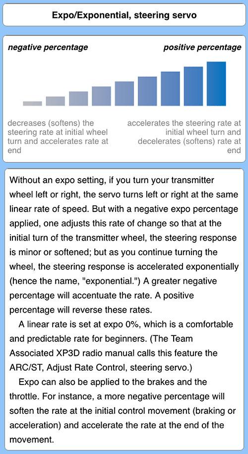 Tip: Dual Rate